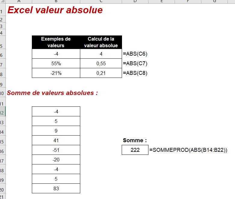 Excel valeur absolue formule