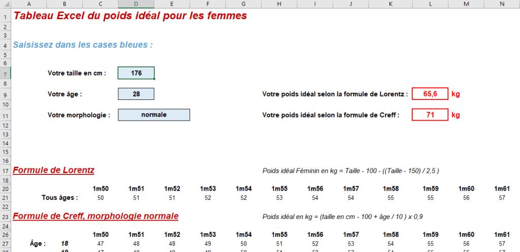 Poids idéal femme taille age Excel